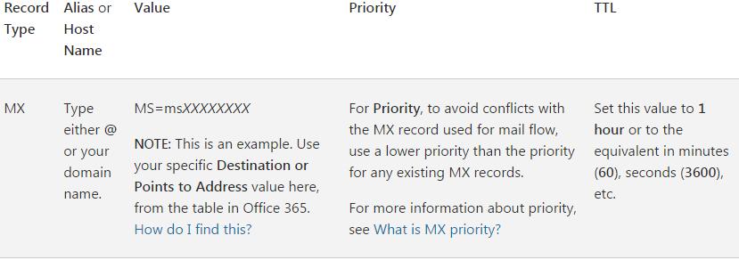 office-365-dns-mx-record
